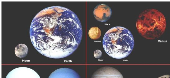 宇宙の想像もつかない広さと、地球の小ささが分かる一枚の画像