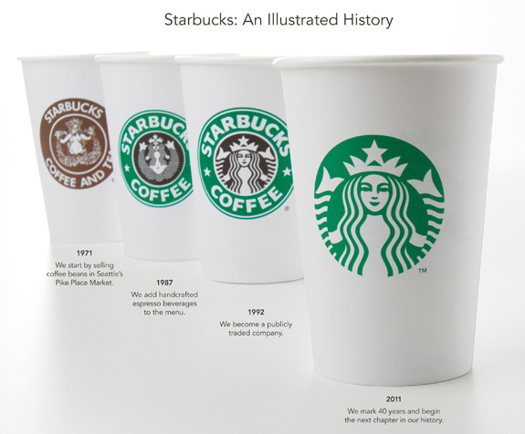 スターバックス コーヒーのロゴが人魚「セイレン」だけのオールグリーンのロゴに変更されるそうですね。
